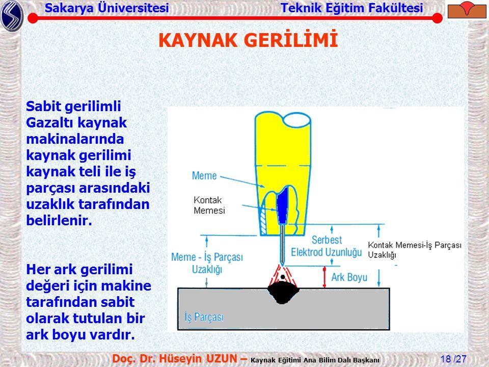 Sakarya Üniversitesi Teknik Eğitim Fakültesi /27 Doç. Dr. Hüseyin UZUN – Kaynak Eğitimi Ana Bilim Dalı Başkanı 18 KAYNAK GERİLİMİ Sabit gerilimli Gaza