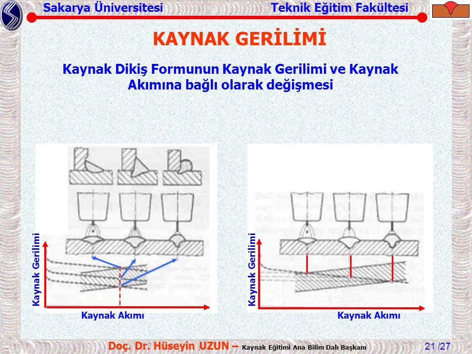 Sakarya Üniversitesi Teknik Eğitim Fakültesi /27 Doç. Dr. Hüseyin UZUN – Kaynak Eğitimi Ana Bilim Dalı Başkanı 21 KAYNAK GERİLİMİ Kaynak Dikiş Formunu