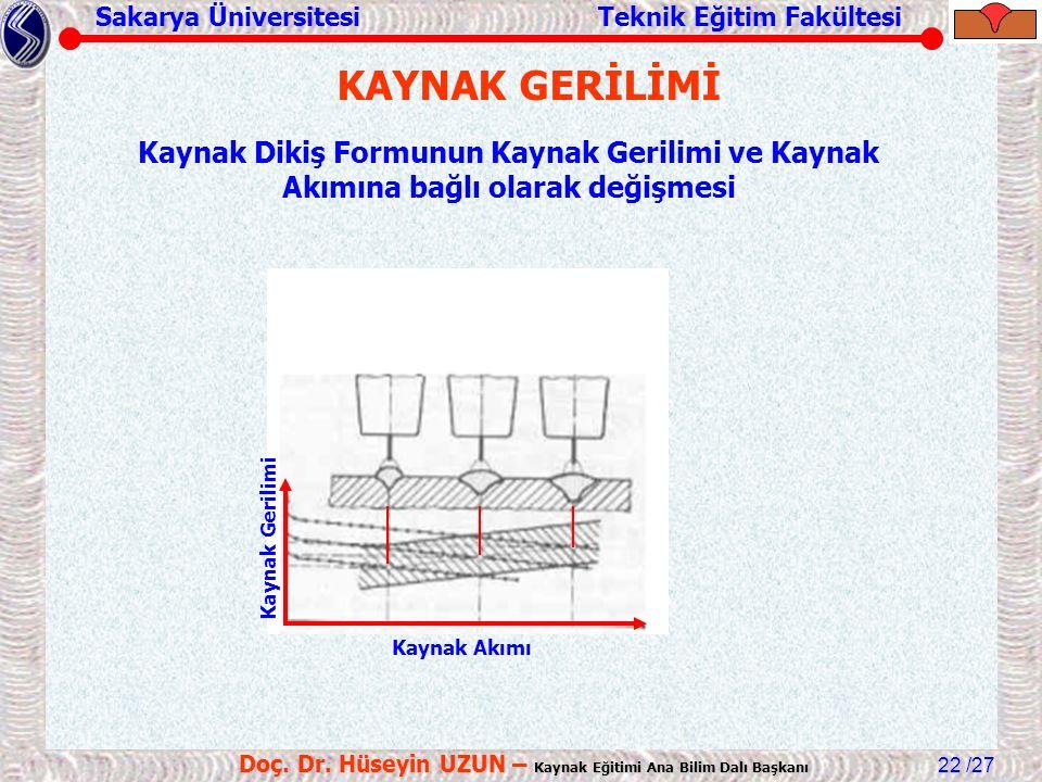 Sakarya Üniversitesi Teknik Eğitim Fakültesi /27 Doç. Dr. Hüseyin UZUN – Kaynak Eğitimi Ana Bilim Dalı Başkanı 22 KAYNAK GERİLİMİ Kaynak Dikiş Formunu