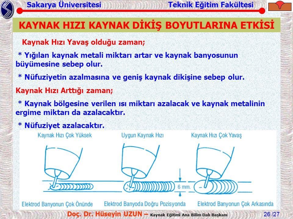 Sakarya Üniversitesi Teknik Eğitim Fakültesi /27 Doç. Dr. Hüseyin UZUN – Kaynak Eğitimi Ana Bilim Dalı Başkanı 26 KAYNAK HIZI KAYNAK DİKİŞ BOYUTLARINA