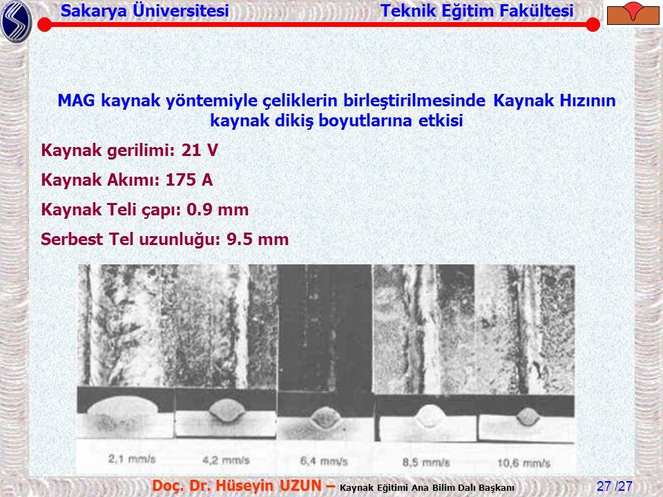 Sakarya Üniversitesi Teknik Eğitim Fakültesi /27 Doç. Dr. Hüseyin UZUN – Kaynak Eğitimi Ana Bilim Dalı Başkanı 27 MAG kaynak yöntemiyle çeliklerin bir