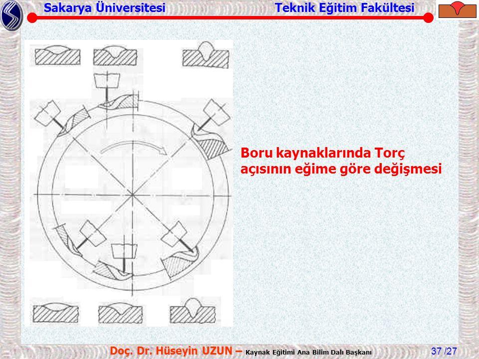 Sakarya Üniversitesi Teknik Eğitim Fakültesi /27 Doç. Dr. Hüseyin UZUN – Kaynak Eğitimi Ana Bilim Dalı Başkanı 37 Boru kaynaklarında Torç açısının eği