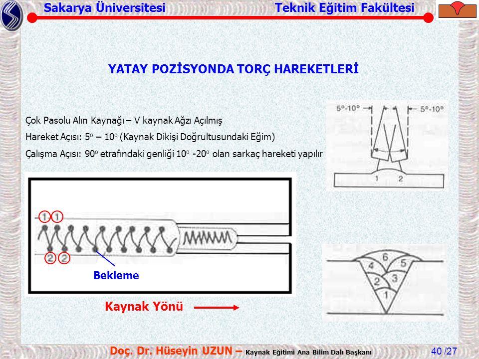 Sakarya Üniversitesi Teknik Eğitim Fakültesi /27 Doç. Dr. Hüseyin UZUN – Kaynak Eğitimi Ana Bilim Dalı Başkanı 40 Kaynak Yönü Bekleme Çok Pasolu Alın