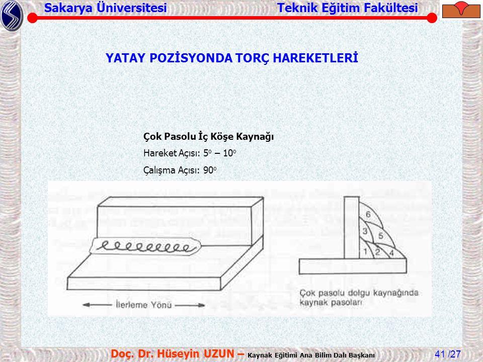 Sakarya Üniversitesi Teknik Eğitim Fakültesi /27 Doç. Dr. Hüseyin UZUN – Kaynak Eğitimi Ana Bilim Dalı Başkanı 41 Çok Pasolu İç Köşe Kaynağı Hareket A