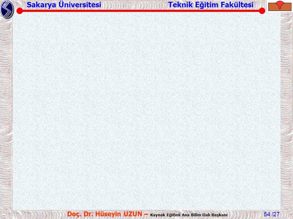 Sakarya Üniversitesi Teknik Eğitim Fakültesi /27 Doç. Dr. Hüseyin UZUN – Kaynak Eğitimi Ana Bilim Dalı Başkanı 54