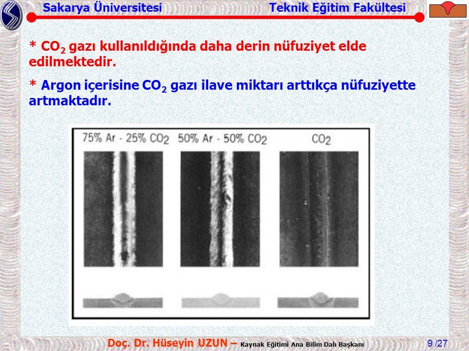 Sakarya Üniversitesi Teknik Eğitim Fakültesi /27 Doç. Dr. Hüseyin UZUN – Kaynak Eğitimi Ana Bilim Dalı Başkanı 9 * CO 2 gazı kullanıldığında daha deri
