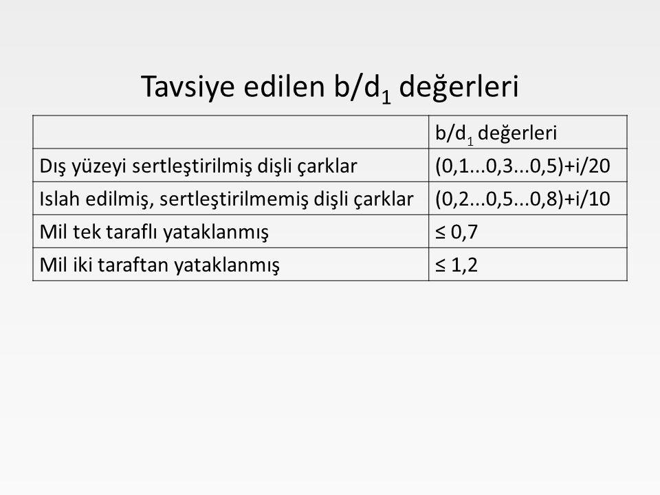 b/d 1 değerleri Dış yüzeyi sertleştirilmiş dişli çarklar(0,1...0,3...0,5)+i/20 Islah edilmiş, sertleştirilmemiş dişli çarklar(0,2...0,5...0,8)+i/10 Mil tek taraflı yataklanmış≤ 0,7 Mil iki taraftan yataklanmış≤ 1,2 Tavsiye edilen b/d 1 değerleri