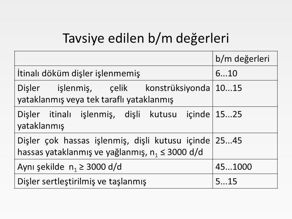 b/m değerleri İtinalı döküm dişler işlenmemiş6...10 Dişler işlenmiş, çelik konstrüksiyonda yataklanmış veya tek taraflı yataklanmış 10...15 Dişler itinalı işlenmiş, dişli kutusu içinde yataklanmış 15...25 Dişler çok hassas işlenmiş, dişli kutusu içinde hassas yataklanmış ve yağlanmış, n 1 ≤ 3000 d/d 25...45 Aynı şekilde n 1 ≥ 3000 d/d45...1000 Dişler sertleştirilmiş ve taşlanmış5...15 Tavsiye edilen b/m değerleri