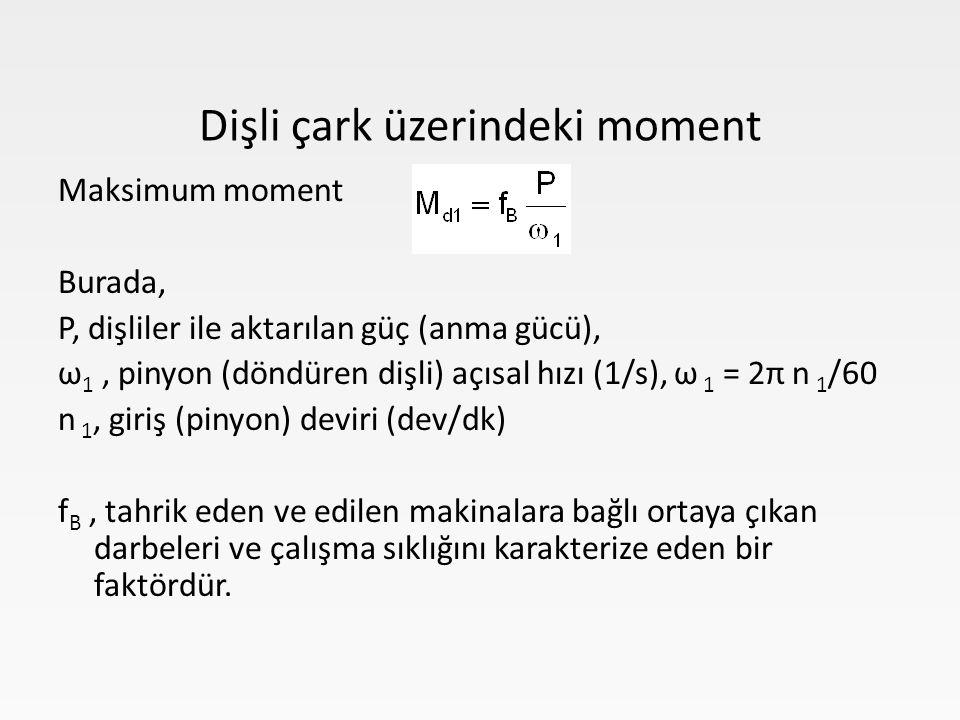 Maksimum moment Burada, P, dişliler ile aktarılan güç (anma gücü), ω 1, pinyon (döndüren dişli) açısal hızı (1/s), ω 1 = 2π n 1 /60 n 1, giriş (pinyon) deviri (dev/dk) f B, tahrik eden ve edilen makinalara bağlı ortaya çıkan darbeleri ve çalışma sıklığını karakterize eden bir faktördür.