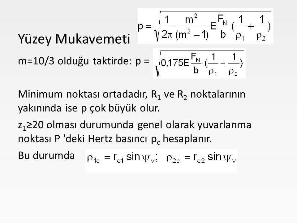 m=10/3 olduğu taktirde: p = Minimum noktası ortadadır, R 1 ve R 2 noktalarının yakınında ise p çok büyük olur.
