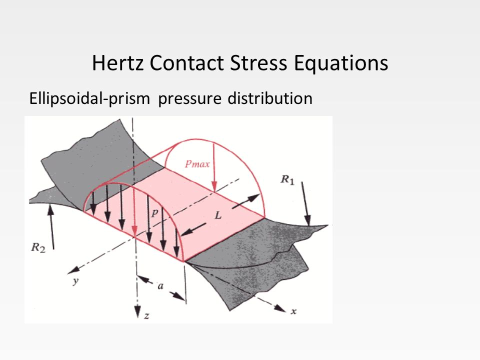 Ellipsoidal-prism pressure distribution Hertz Contact Stress Equations