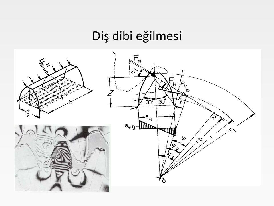 Yorulma deneylerinden (Wöhler-Eğrileri) belirli tekrar sayısında (N≥10 8 yük değişim sayısı) taşınabilen basınç P D bulunabilir.