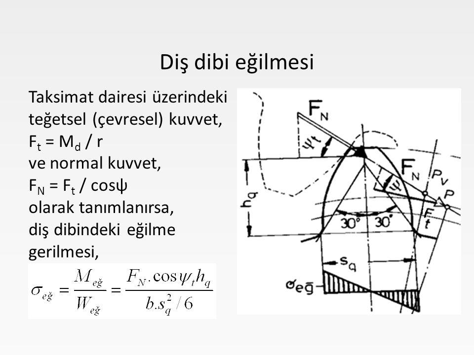 Taksimat dairesi üzerindeki teğetsel (çevresel) kuvvet, F t = M d / r ve normal kuvvet, F N = F t / cosψ olarak tanımlanırsa, diş dibindeki eğilme gerilmesi, Diş dibi eğilmesi