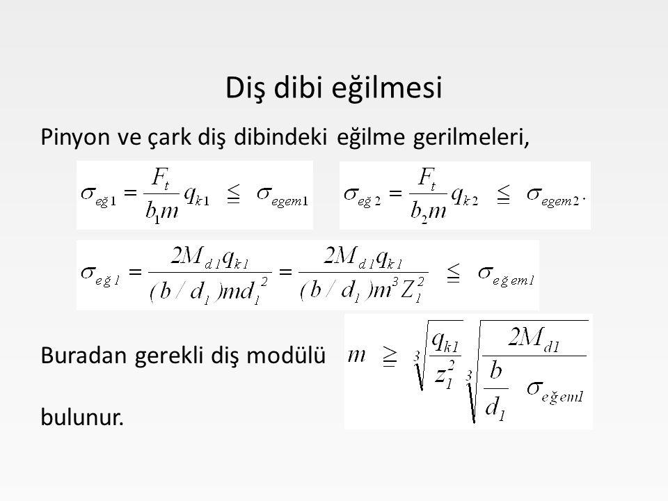 Ellipsoidal-prism pressure distribution Hertz Contact Stress Equations