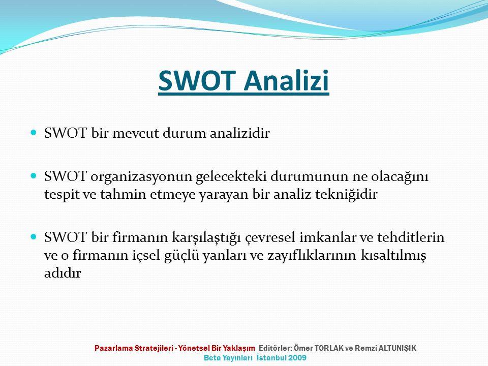 SWOT Analizi SWOT bir mevcut durum analizidir SWOT organizasyonun gelecekteki durumunun ne olacağını tespit ve tahmin etmeye yarayan bir analiz tekniğ