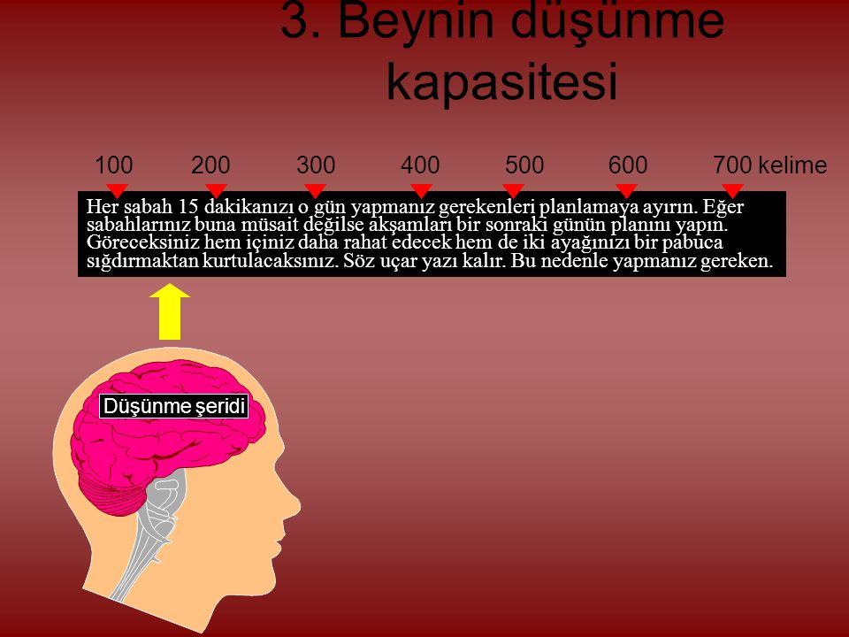 3. Beynin düşünme kapasitesi Düşünme şeridi 100 200 300 400 500 600 700 kelime Her sabah 15 dakikanızı o gün yapmanız gerekenleri planlamaya ayırın. E