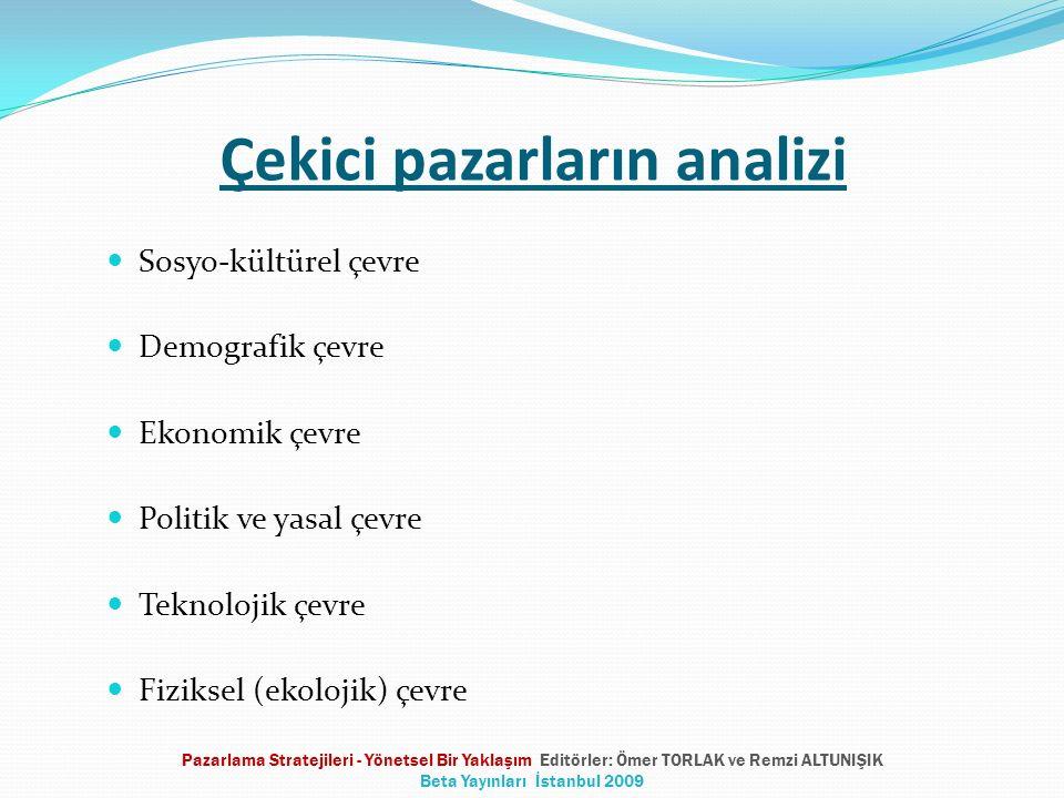 Çekici pazarların analizi Sosyo-kültürel çevre Demografik çevre Ekonomik çevre Politik ve yasal çevre Teknolojik çevre Fiziksel (ekolojik) çevre Pazarlama Stratejileri - Yönetsel Bir Yaklaşım Editörler: Ömer TORLAK ve Remzi ALTUNIŞIK Beta Yayınları İstanbul 2009