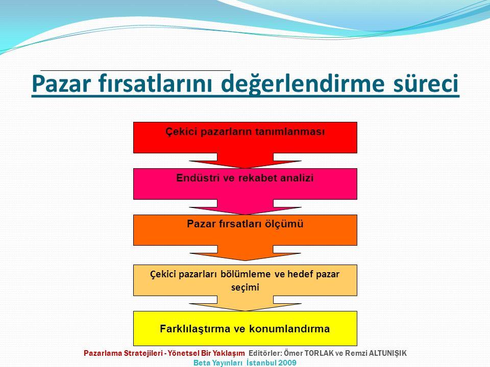 Pazar fırsatlarını değerlendirme süreci Çekici pazarları bölümleme ve hedef pazar seçimi Farklılaştırma ve konumlandırma Pazar fırsatları ölçümü Endüstri ve rekabet analizi Çekici pazarların tanımlanması Pazarlama Stratejileri - Yönetsel Bir Yaklaşım Editörler: Ömer TORLAK ve Remzi ALTUNIŞIK Beta Yayınları İstanbul 2009