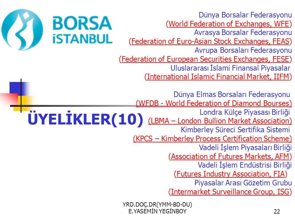 YRD.DOÇ.DR(YMM-BD-DU) E.YASEMİN YEGİNBOY22 Dünya Borsalar Federasyonu (World Federation of Exchanges, WFE) Avrasya Borsalar FederasyonuWorld Federatio