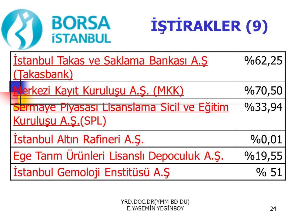 YRD.DOÇ.DR(YMM-BD-DU) E.YASEMİN YEGİNBOY24 İŞTİRAKLER (9) İstanbul Takas ve Saklama Bankası A.Ş (Takasbank) %62,25 Merkezi Kayıt Kuruluşu A.Ş.