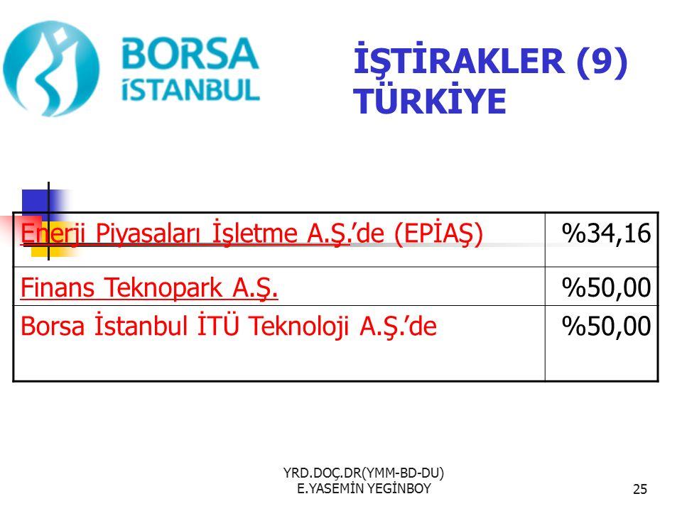 YRD.DOÇ.DR(YMM-BD-DU) E.YASEMİN YEGİNBOY25 İŞTİRAKLER (9) TÜRKİYE Enerji Piyasaları İşletme A.Ş.Enerji Piyasaları İşletme A.Ş.'de (EPİAŞ) %34,16 Finans Teknopark A.Ş.%50,00 Borsa İstanbul İTÜ Teknoloji A.Ş.'de%50,00