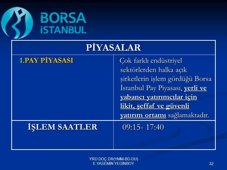 YRD.DOÇ.DR(YMM-BD-DU) E.YASEMİN YEGİNBOY 32PİYASALAR 1.PAY PİYASASI 1.PAY PİYASASI Çok farklı endüstriyel sektörlerden halka açık şirketlerin işlem gördüğü Borsa İstanbul Pay Piyasası, yerli ve yabancı yatırımcılar için likit, şeffaf ve güvenli yatırım ortamı sağlamaktadır.