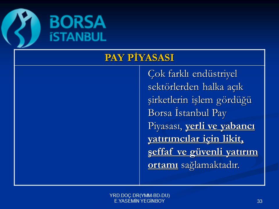 YRD.DOÇ.DR(YMM-BD-DU) E.YASEMİN YEGİNBOY 33 PAY PİYASASI Çok farklı endüstriyel sektörlerden halka açık şirketlerin işlem gördüğü Borsa İstanbul Pay Piyasası, yerli ve yabancı yatırımcılar için likit, şeffaf ve güvenli yatırım ortamı sağlamaktadır.