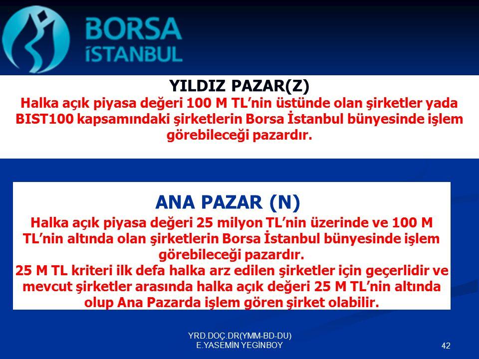YRD.DOÇ.DR(YMM-BD-DU) E.YASEMİN YEGİNBOY 42 ANA PAZAR (N) Halka açık piyasa değeri 25 milyon TL'nin üzerinde ve 100 M TL'nin altında olan şirketlerin Borsa İstanbul bünyesinde işlem görebileceği pazardır.