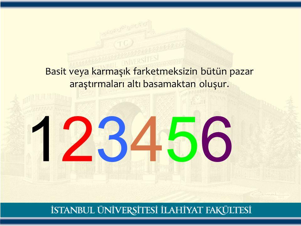 Basit veya karmaşık farketmeksizin bütün pazar araştırmaları altı basamaktan oluşur. 123456123456