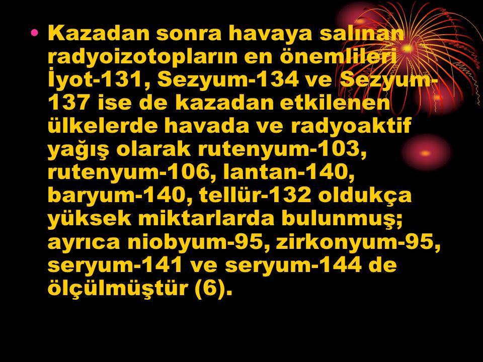 Kazadan sonra havaya salınan radyoizotopların en önemlileri İyot-131, Sezyum-134 ve Sezyum- 137 ise de kazadan etkilenen ülkelerde havada ve radyoaktif yağış olarak rutenyum-103, rutenyum-106, lantan-140, baryum-140, tellür-132 oldukça yüksek miktarlarda bulunmuş; ayrıca niobyum-95, zirkonyum-95, seryum-141 ve seryum-144 de ölçülmüştür (6).