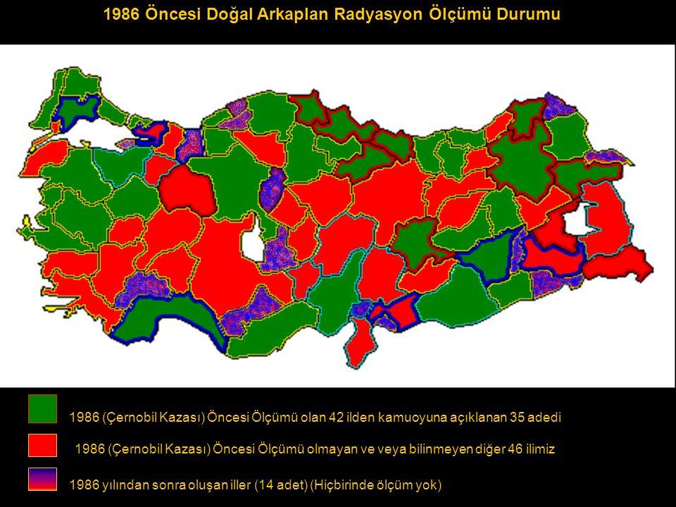 1986 (Çernobil Kazası) Öncesi Ölçümü olan 42 ilden kamuoyuna açıklanan 35 adedi 1986 (Çernobil Kazası) Öncesi Ölçümü olmayan ve veya bilinmeyen diğer 46 ilimiz 1986 Öncesi Doğal Arkaplan Radyasyon Ölçümü Durumu 1986 yılından sonra oluşan iller (14 adet) (Hiçbirinde ölçüm yok)