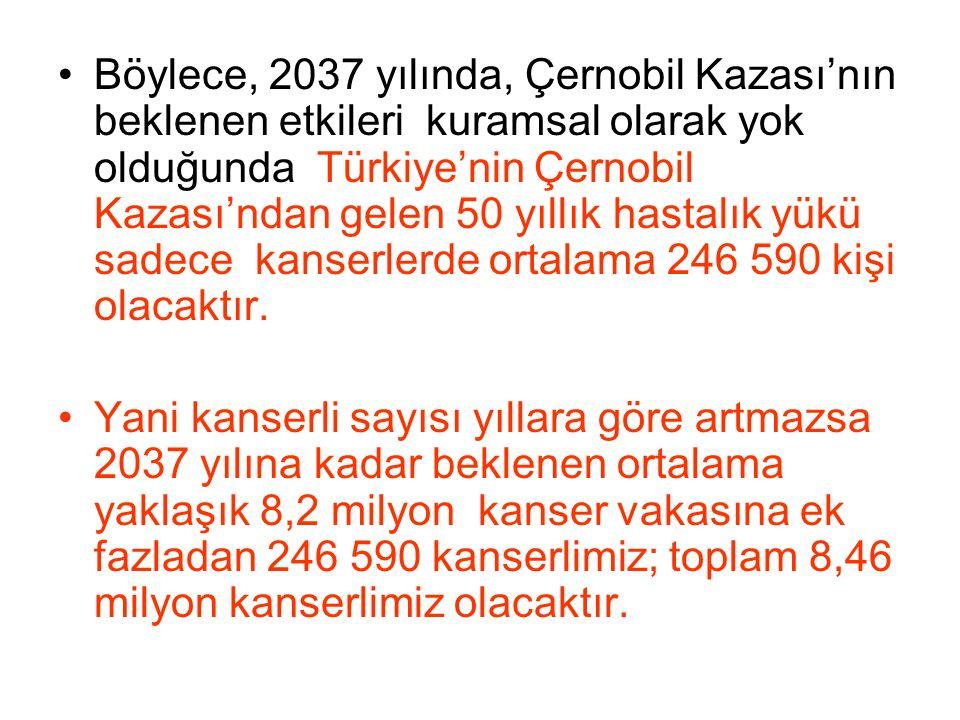 Böylece, 2037 yılında, Çernobil Kazası'nın beklenen etkileri kuramsal olarak yok olduğunda Türkiye'nin Çernobil Kazası'ndan gelen 50 yıllık hastalık yükü sadece kanserlerde ortalama 246 590 kişi olacaktır.