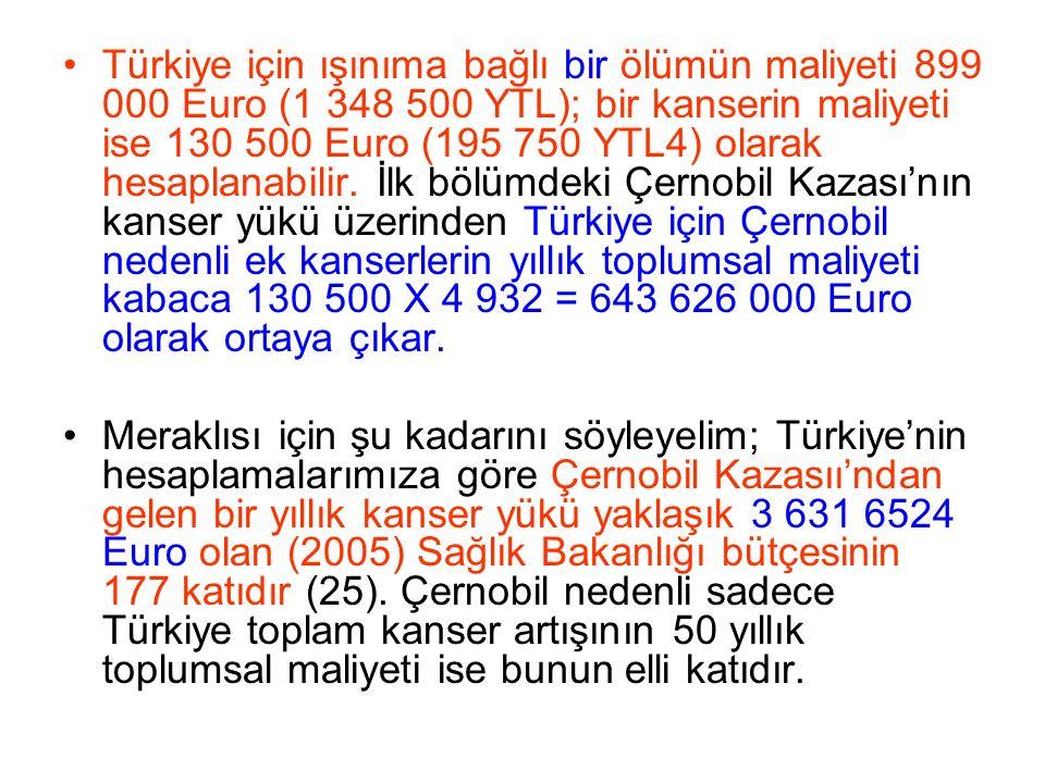 Türkiye için ışınıma bağlı bir ölümün maliyeti 899 000 Euro (1 348 500 YTL); bir kanserin maliyeti ise 130 500 Euro (195 750 YTL4) olarak hesaplanabilir.