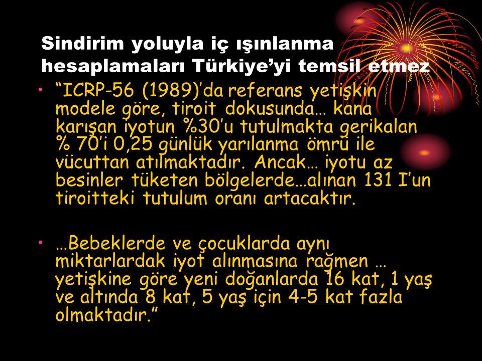 Sindirim yoluyla iç ışınlanma hesaplamaları Türkiye'yi temsil etmez ICRP-56 (1989)'da referans yetişkin modele göre, tiroit dokusunda… kana karışan iyotun %30'u tutulmakta gerikalan % 70'i 0,25 günlük yarılanma ömrü ile vücuttan atılmaktadır.