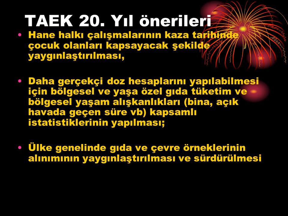 TAEK 20.