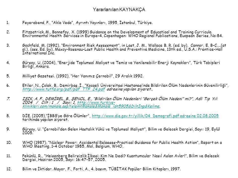 Yararlanılan KAYNAKÇA 1.Feyerabend, P., Akla Veda , Ayrıntı Yayınları, 1995, İstanbul, Türkiye.