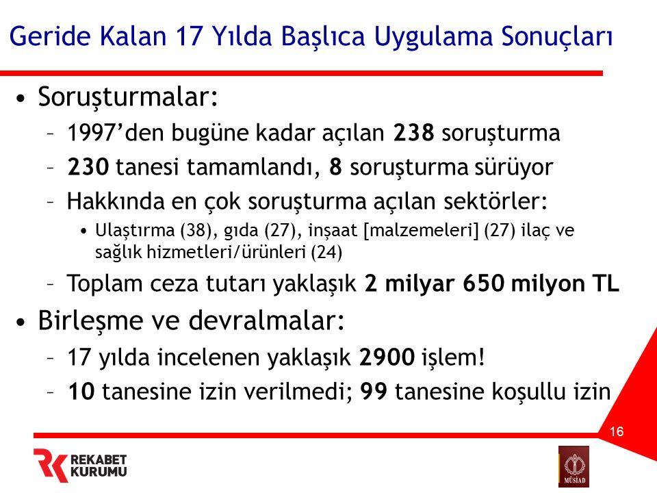 Geride Kalan 17 Yılda Başlıca Uygulama Sonuçları Soruşturmalar: –1997'den bugüne kadar açılan 238 soruşturma –230 tanesi tamamlandı, 8 soruşturma sürü