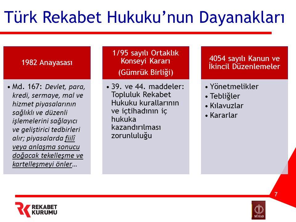 Türk Rekabet Hukuku'nun Dayanakları 1982 Anayasası Md. 167: Devlet, para, kredi, sermaye, mal ve hizmet piyasalarının sağlıklı ve düzenli işlemelerini