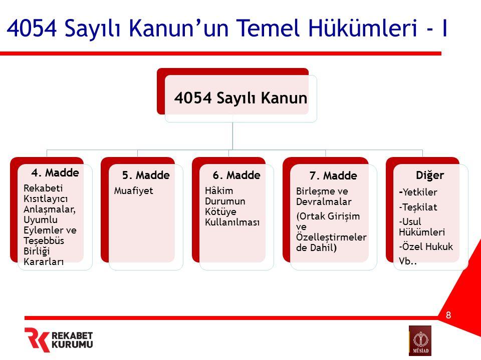 4054 Sayılı Kanun'un Temel Hükümleri - I 4054 Sayılı Kanun 4. Madde Rekabeti Kısıtlayıcı Anlaşmalar, Uyumlu Eylemler ve Teşebbüs Birliği Kararları 5.