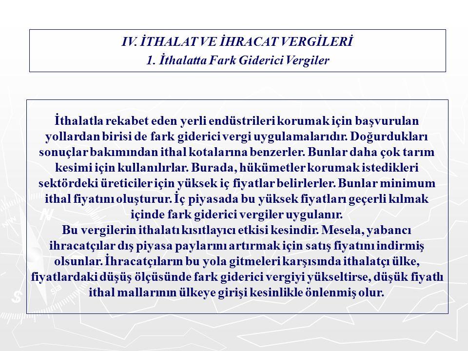 IV. İTHALAT VE İHRACAT VERGİLERİ 1.