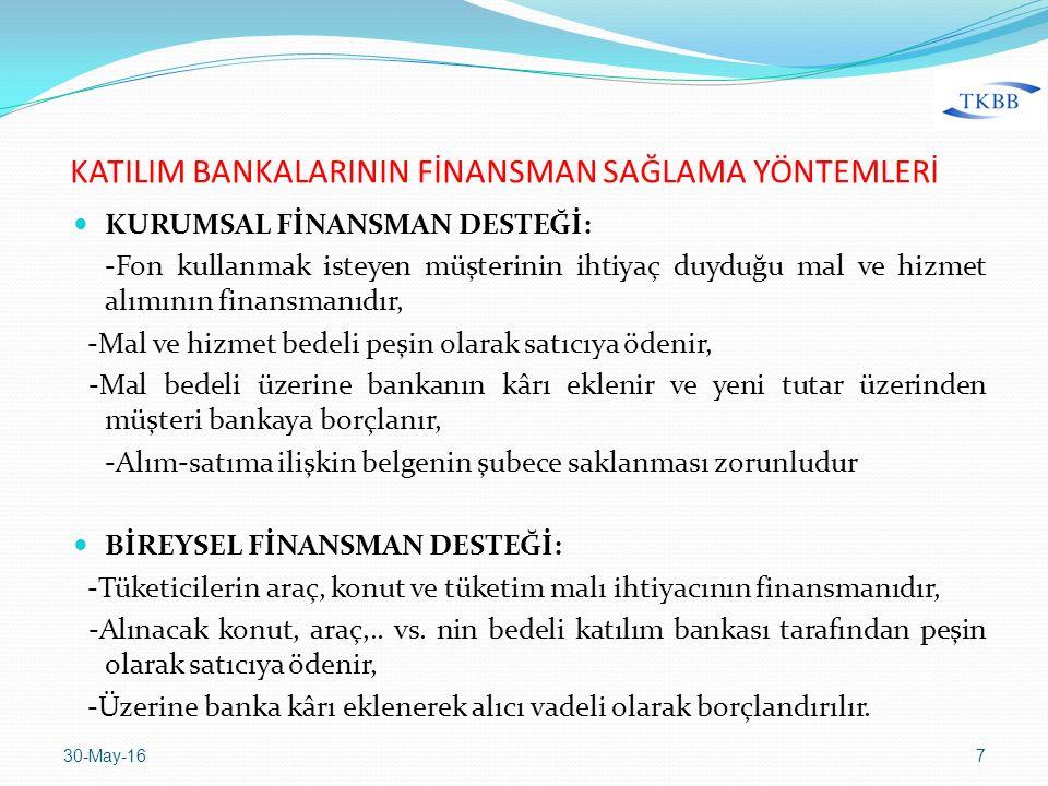 KATILIM BANKALARININ FİNANSMAN SAĞLAMA YÖNTEMLERİ KURUMSAL FİNANSMAN DESTEĞİ: -Fon kullanmak isteyen müşterinin ihtiyaç duyduğu mal ve hizmet alımının