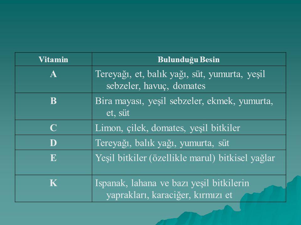 VitaminBulunduğu Besin ATereyağı, et, balık yağı, süt, yumurta, yeşil sebzeler, havuç, domates BBira mayası, yeşil sebzeler, ekmek, yumurta, et, süt C