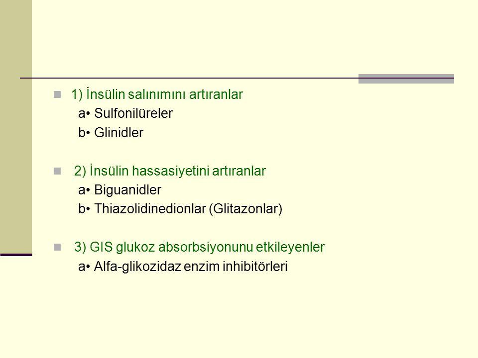 1) İnsülin salınımını artıranlar a Sulfonilüreler b Glinidler 2) İnsülin hassasiyetini artıranlar a Biguanidler b Thiazolidinedionlar (Glitazonlar) 3) GIS glukoz absorbsiyonunu etkileyenler a Alfa-glikozidaz enzim inhibitörleri