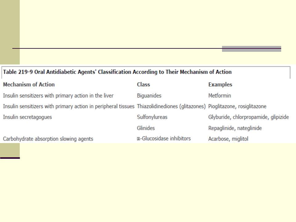 1)İnsülin Salgılanmasını Artıran İlaçlar A).Sulfonilüreler (2.
