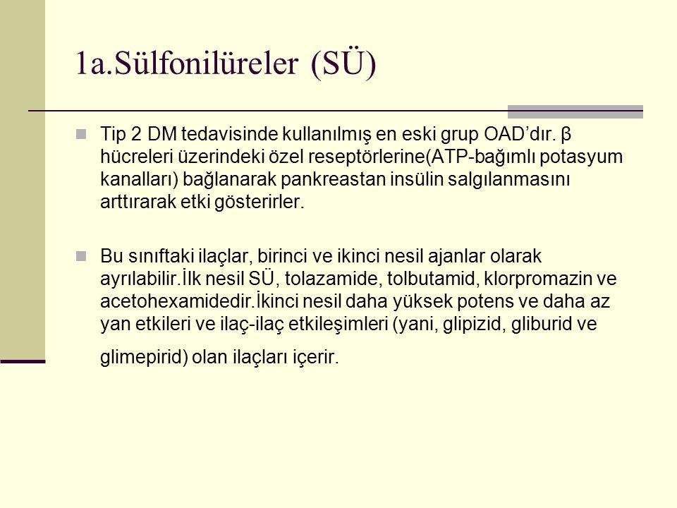 1a.Sülfonilüreler (SÜ) Tip 2 DM tedavisinde kullanılmış en eski grup OAD'dır. β hücreleri üzerindeki özel reseptörlerine(ATP-bağımlı potasyum kanallar
