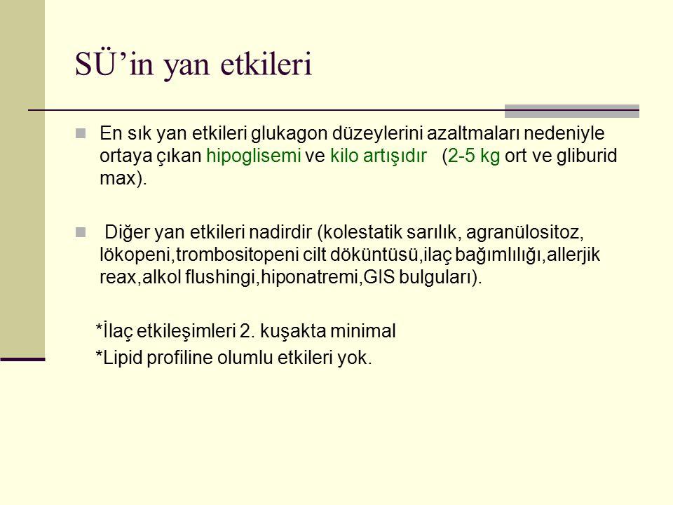 SÜ'in yan etkileri En sık yan etkileri glukagon düzeylerini azaltmaları nedeniyle ortaya çıkan hipoglisemi ve kilo artışıdır (2-5 kg ort ve gliburid m