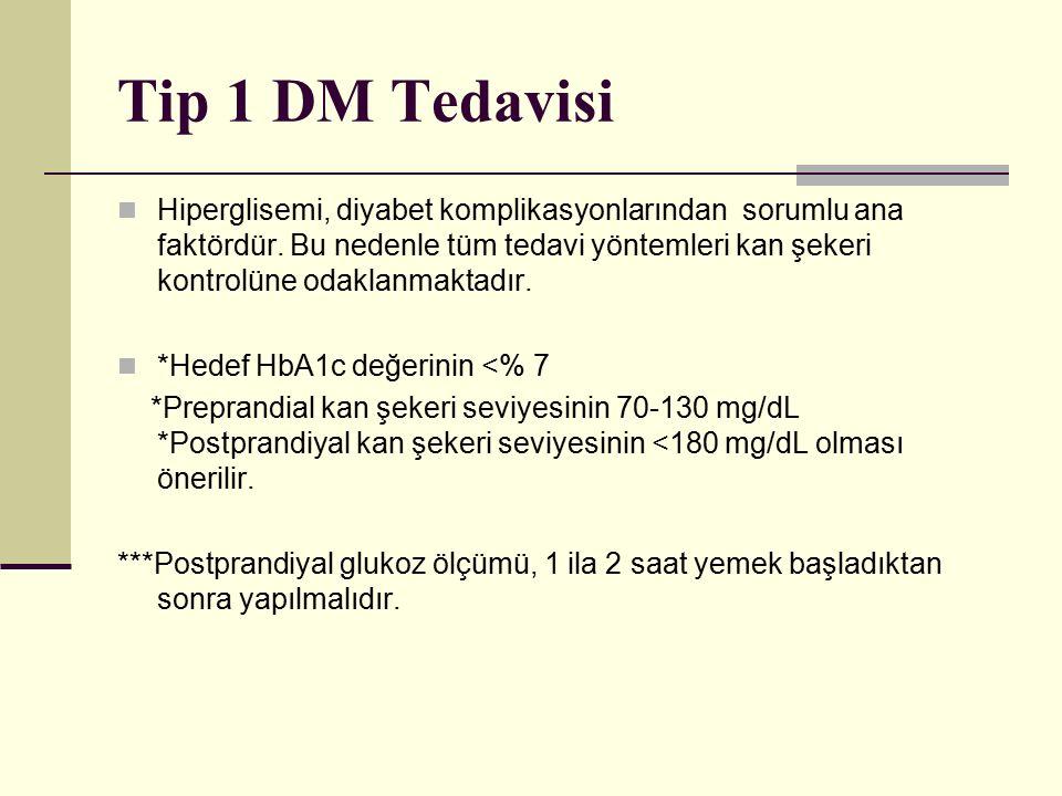 Tip 1 DM Tedavisi Hiperglisemi, diyabet komplikasyonlarından sorumlu ana faktördür. Bu nedenle tüm tedavi yöntemleri kan şekeri kontrolüne odaklanmakt