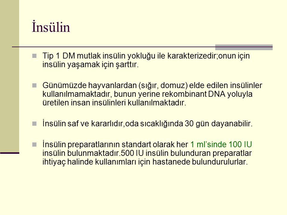 İnsülin Tip 1 DM mutlak insülin yokluğu ile karakterizedir;onun için insülin yaşamak için şarttır. Günümüzde hayvanlardan (sığır, domuz) elde edilen i