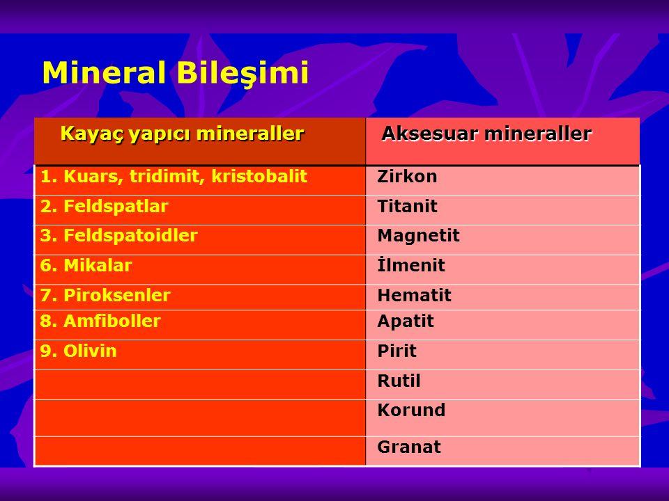Mineral Bileşimi Kayaç yapıcı mineraller Aksesuar mineraller 1. Kuars, tridimit, kristobalit Zirkon 2. Feldspatlar Titanit 3. Feldspatoidler Magnetit