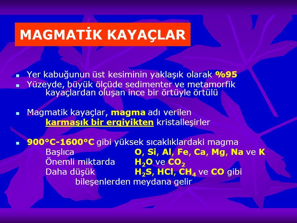 Yer kabuğunun üst kesiminin yaklaşık olarak %95 Yüzeyde, büyük ölçüde sedimenter ve metamorfik kayaçlardan oluşan ince bir örtüyle örtülü Magmatik kay